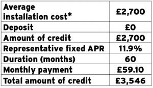 Koze Financing Example Image